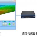 分布式光纤应力监测系统