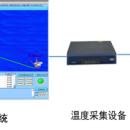 动态载流量在线监测系统